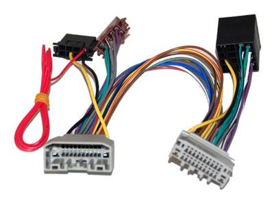 RTA 021.053-0 Véhicule MP3PARROTT harnais spécifique