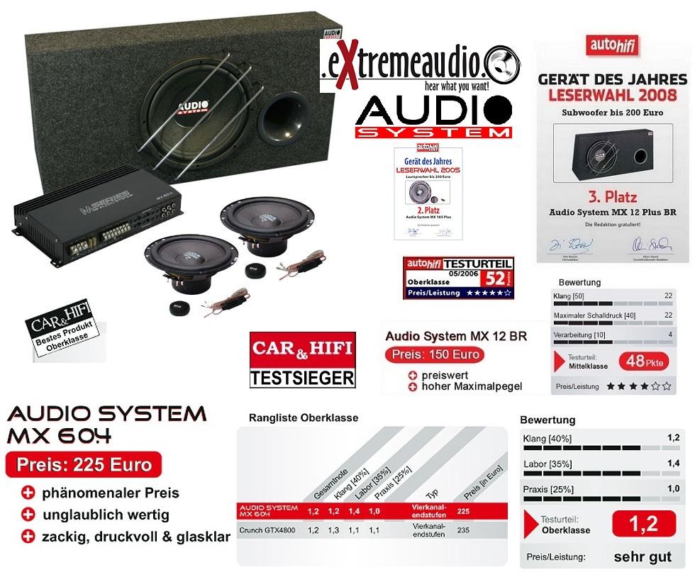 Audio System MX SERIES Set MX 12 PLUS BR + MX60.4 + MX165
