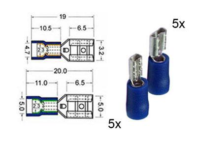 RTA 151.101-0 Range receptacles containing