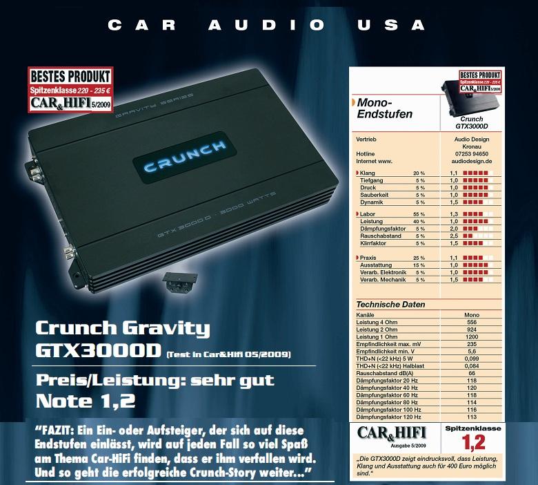 CRUNCH bloc GTX-3000D Mono numérique Ampère GRAVITY GTX3000D
