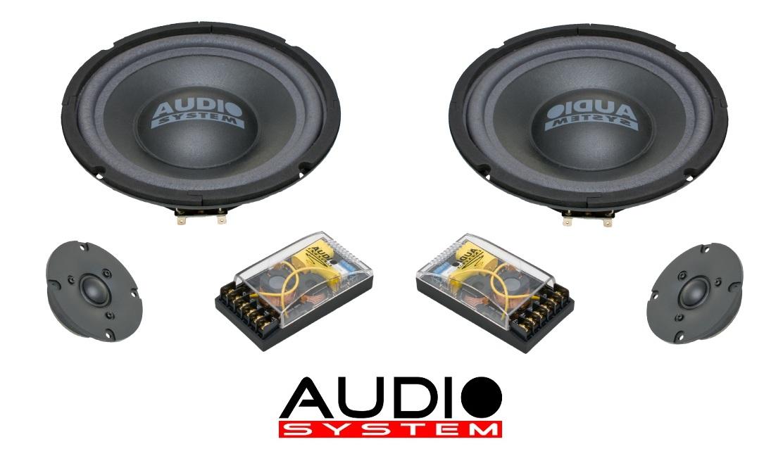 Audio System RADION 2/20 FL 2-Wege Flat Composystem Radion 220FL
