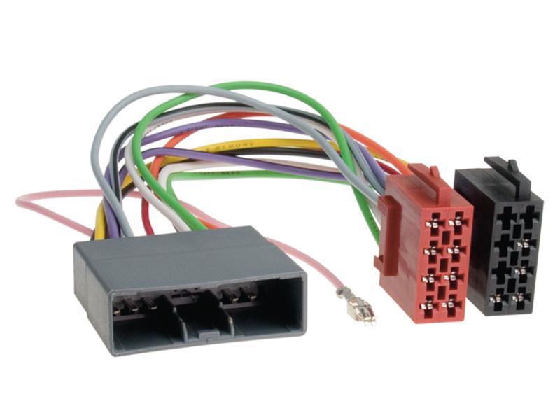 ACV 1132-02 RAK Honda / Citroen / Peugeot / Mitsubishi > ISO Norm
