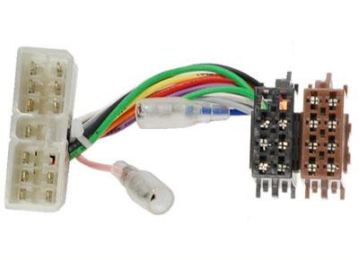 RTA 004.180-0 Specifico per il veicolo cavo adattatore
