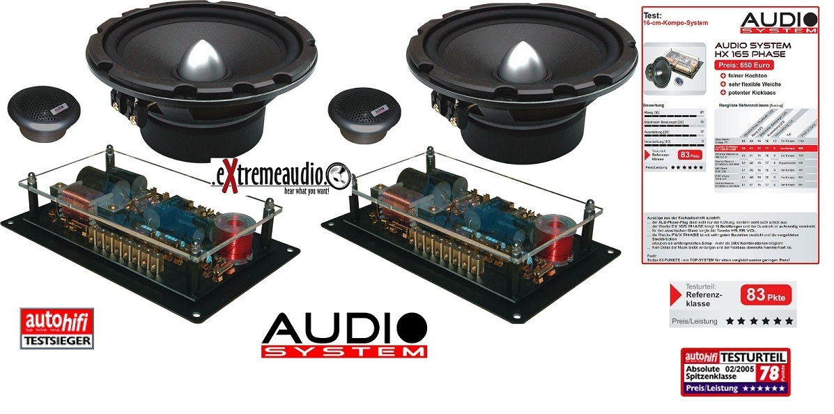 Audio System HX 165 Phase MK2 165 mm, High End Composystem HX165